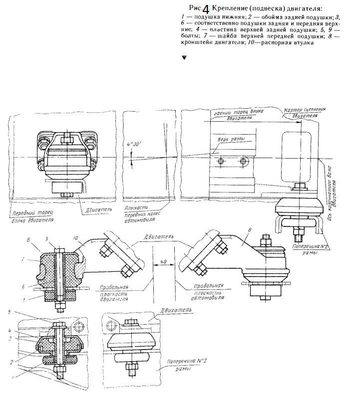 Крепление (подвеска) двигателя